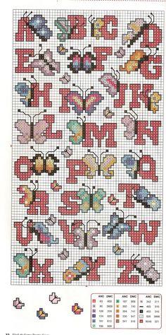 Schmetterlings ABC Butterflies