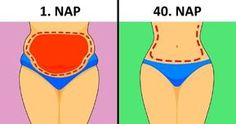 Fat Burning Ginger Wraps To Get Rid Of Belly Fat Overnight - HowManyCalories Stubborn Belly Fat, Lose Belly Fat, Flat Tummy, Flat Belly, Windshield Wiper Exercise, Detox Cleanse For Bloating, Most Effective Diet, Donkey Kicks, Diet Plans For Women