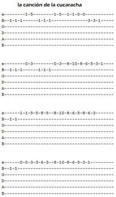 Al comenzar con el aprendizaje de la guitarra es importante elegir un repertorio accesible de canciones fáciles para guitarra , con el que ...