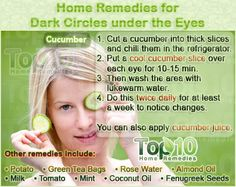 Home Remedies for Dark Circles under the Eyes I'll give some of these a try. Just not the tomato one..