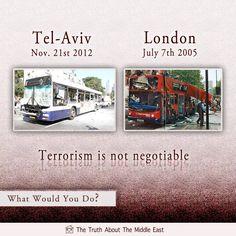 Terrorism is not negotiable!!!  what would you do?