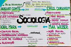 Mapa Mental de Sociologia : Pierre Bourdieu, Study Philosophy, Mental Map, Study Board, Study Techniques, Study Organization, Teaching French, Teaching Spanish, Study History
