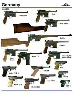 Германские  пистолеты