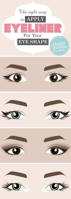 The Right Way to Apply Eyeliner For Your Eye Shape!
