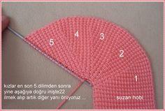 """Результат пошуку зображень за запитом """"tunus işi patikler fatoş"""""""
