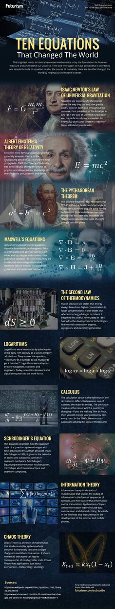 "#Futurism ..... ""Math is the language of the universe, so take a moment to read the fabric of the cosmos.""..... http://futurism.com/images/ten-equations-changed-world/?src=home"