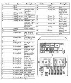 1996 ford f150 fuse box diagram 1995 Ford F150 Fuse Box