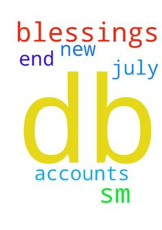 I pray for blessings for db and sm. I pray I will have - I pray for blessings for db and sm. I pray I will have 2 new accounts by the end of July. In Jesus name.  Posted at: https://prayerrequest.com/t/N9v #pray #prayer #request #prayerrequest