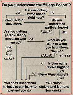Handy flowchart that helps you come to terms with the Higgs Boson