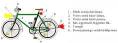 Közlekedő eszközök kerékpár – Google Kereső Bicycle, Vehicles, Google, Bike, Bicycle Kick, Bicycles, Car, Vehicle, Tools