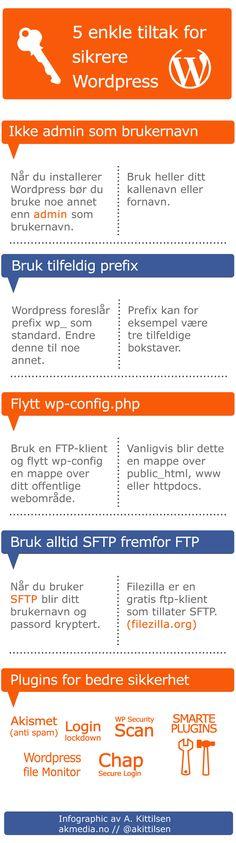 5 enkle tiltak for sikrere WordPress (infographic)