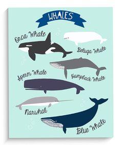 awesome Nautical Home Decor Nautical Nursery Wall Art - Whales Art Print - on Etsy. Whale Nursery, Nautical Nursery, Nautical Home, Nursery Wall Decor, Nursery Prints, Nursery Art, Nautical Style, Nursery Design, Ocean Theme Nursery