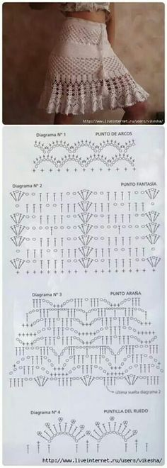 Rokje haken met Diagrammen