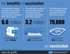 MYTH: Only children need vaccines. #getvaccinated