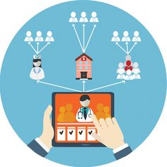 Social Media Marketing Strategies for Hospital and Healthcare Industry