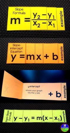 Flippables for an Algebra interactive notebook - Slope, Slope-Intercept…