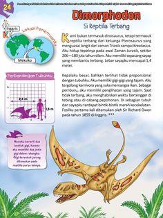 Buku Pintar Ensiklopedia Dinosaurus dan Binatang Purba Katabaca.com Animal Facts, Jurassic World, Ipa, Dinosaurs, Studying, Knowledge, Science, Books, Animals
