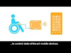 Tecla Access ($0.00) Tecla is a set of tools that provides access to mobile devices, such as smartphones and tablets, for those who are unable to manipulate them due to disease or disability. IMPORTANT: For instructions on how to install, activate and select the Tecla Access keyboard, please download the user guide available at: http://komodoopenlab.com/tecla/support/