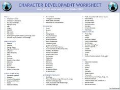 Need to simple way develop your characters for your next story?  Here's a character development worksheet for future reference.