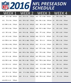 The 2016 NFL preseason schedule features the Rams' return to Los Angeles in a prime-time clash with the Dallas Cowboys – one of… #nflpreseason #nflpreseasonschedule