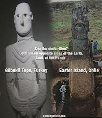 Similarities Between Gobekli Tepe and Easter Island