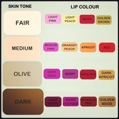 Combination of colors 1/4 : Best Lipstick Color For Your Skin Tone