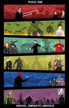 Marvel: Phase One. Iron Man, The Hulk, Iron Man (again), Captain America, and The Avengers Marvel Avengers, Marvel Dc Comics, Marvel Films, Marvel Memes, Avengers Poster, Logo Super Heros, Marvel Phase 1, Avengers Wallpaper, The Villain