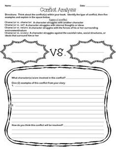 Conflict Analysis Worksheet - clearly stated character conflicts within literature (vs character, self, society, nature) and guided questions to analyze major conflicts within literature.  Excellent resource!