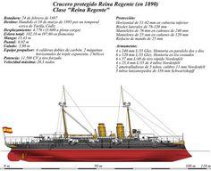 Crucero protegido Reina Regente 1890.El Reina Regente fue un crucero protegido construido por la ingeniería naval militar en España para la Armada en los astilleros de Thompson - Clydebank. Fue un barco pionero en muchos sentidos, pero el conjunto resultante no funcionó bien