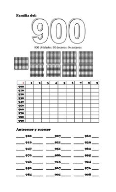 Familia del 100 al 999 Abacus Math, Kindergarten Lesson Plans, Math Worksheets, I School, Activities For Kids, Homeschool, Montessori, Messages, How To Plan