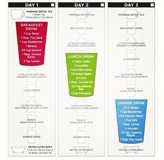 Dr oz three day smoothie diet. Going to try this.