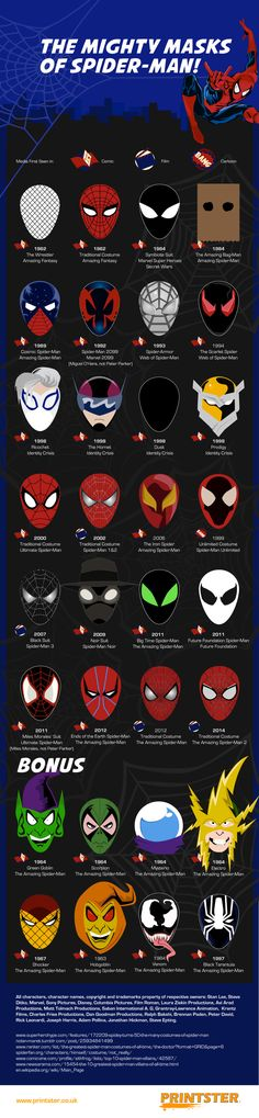 The Many Masks of Spider-Man — Infographic — GeekTyrant