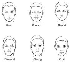 Excellent Image Result For Oblong Vs Oval Face Shape Tips And Tricks Hairstyles For Men Maxibearus