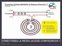 Primul Meu Magrav - Manual De Construcție Pas Cu Pas | Magrav România Nikola Tesla, Foundation, Knowledge, Chart, Technology, Alchemy, Free, Brick, Power Generator