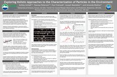 GPSC Student Showcase 2011: Exploring Holistic Approaches to the Characterization of Particles in the Environment