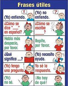 Handige zinnen in het Spaans