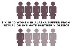 Alaska's rape rate is the highest in the country -- three times the national average. To find out why, I went to Alaska to talk with victims...
