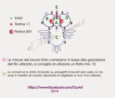 Tzunami Art: Inkscape il programma per disegnare uno schema per Chiacchierino...