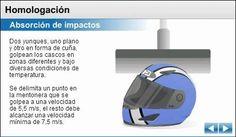 Tu casco, sea cual sea: ECE/ONU R22.05