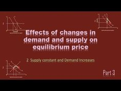 Effects of changes in demand and supply on equilibrium price  Part 3
