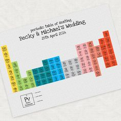 periodic table of elements seating chart by idoityourself on Etsy