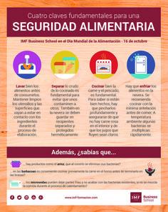 Requisitos imprescindibles para asegurar la seguridad y calidad alimentaria - Prevencionar, tu portal sobre prevención de riesgos laborales.