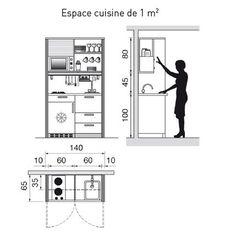 Plan de petite cuisine de 1m2