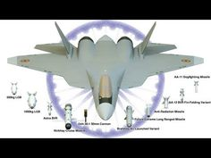 5th Generation Fighter Aircraft Sukhoi PAK-FA HAL FGFA 3-D Animation and Visualisation