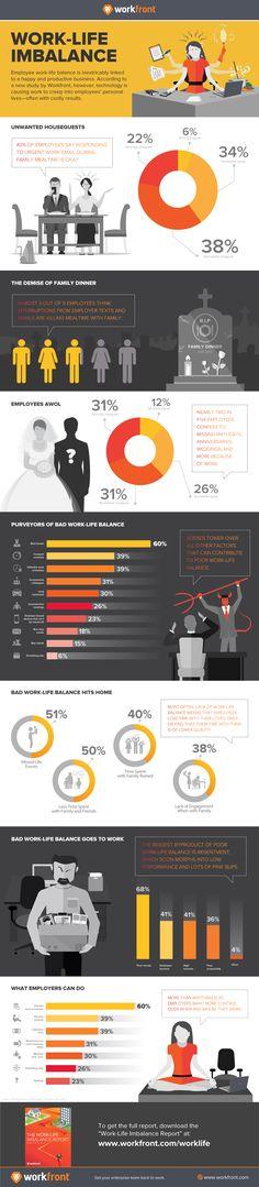 Work-Life Imbalance #infographic