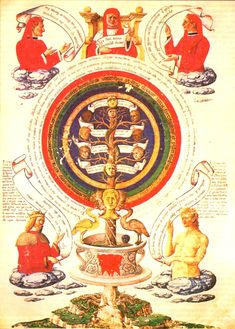 Page from alchemic treatise of Ramon Llull, Beginning of the 16th century