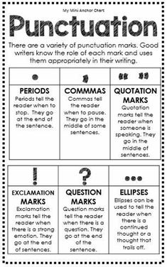 Grammar Posters Punctuation Anchor Chart - Great for Interactive Writing Journal - Grammar Mini Anchor Charts Grammar Skills, Teaching Grammar, Grammar Lessons, Writing Lessons, Teaching Writing, Essay Writing, Teaching English, Teaching Spanish, Dissertation Writing
