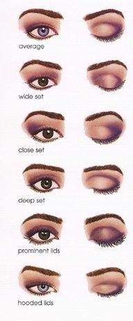Eye make up techniques