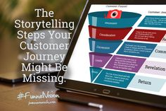 The Storytelling Steps Your Customer Journey Might Be Missing http://jeannieruesch.com/2017/12/storytelling-steps-customer-journey-might-missing/