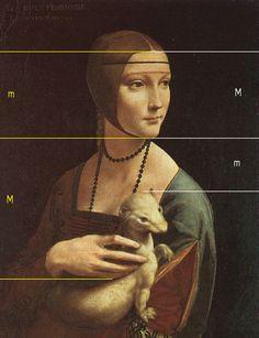 Leonardo und der goldenen Schnitt